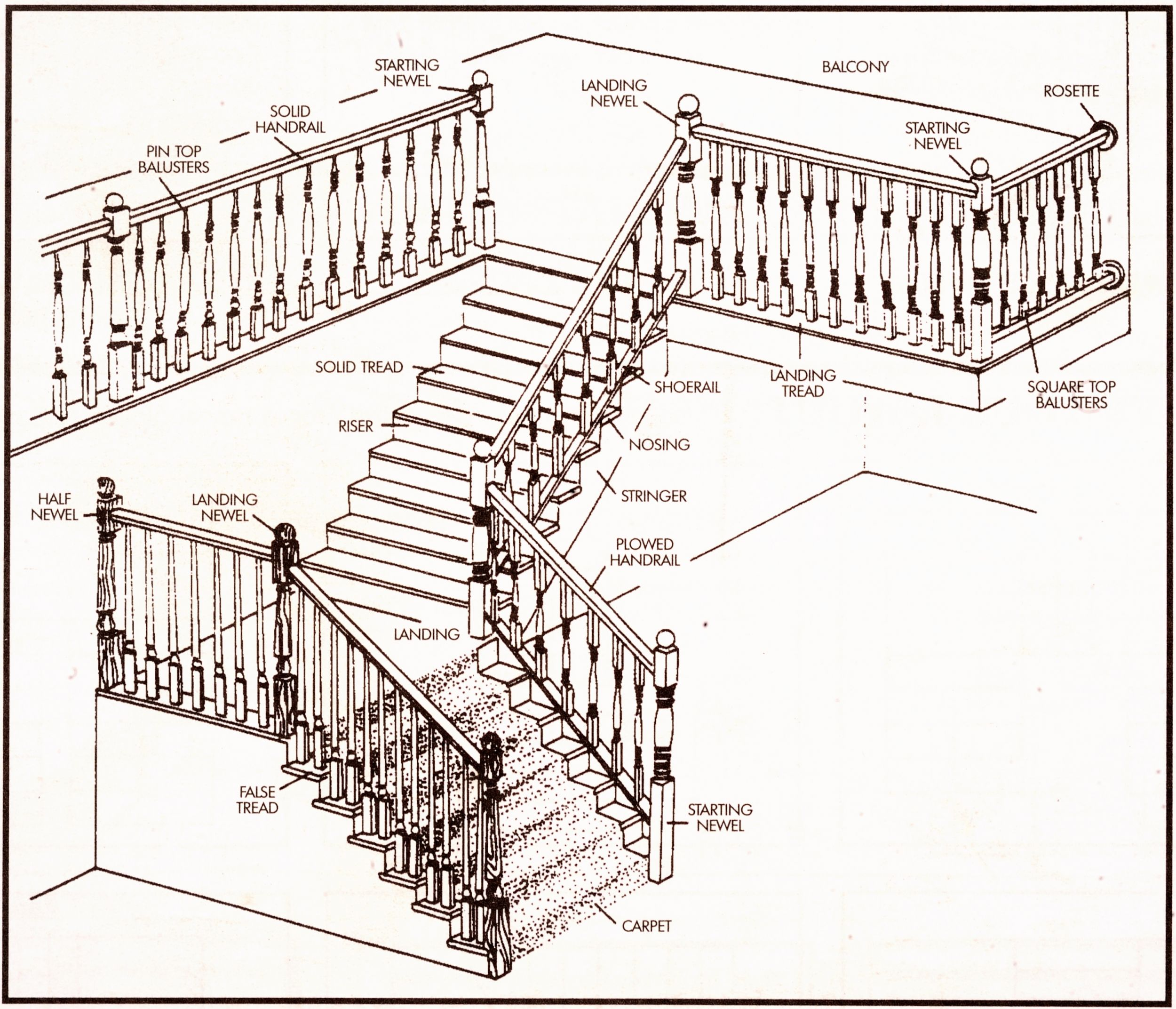 Stair Anatomy and Diagrams