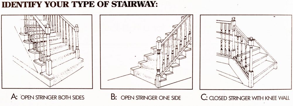 Types of Stairways
